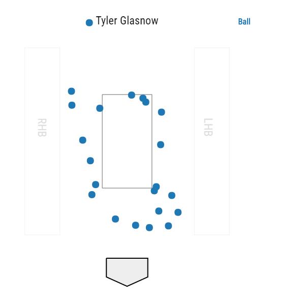 Tyler Glasnow (4)