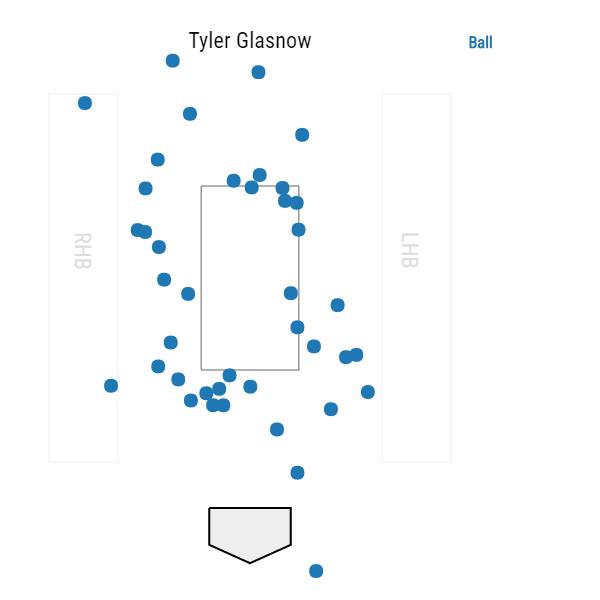 Tyler Glasnow (5)
